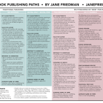 The Key Book Publishing Paths
