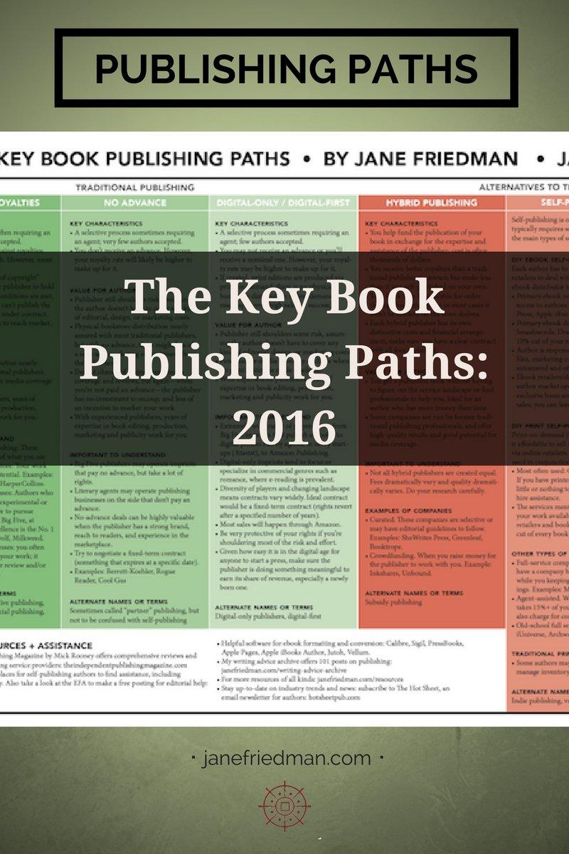 The Key Book Publishing Paths: 2016